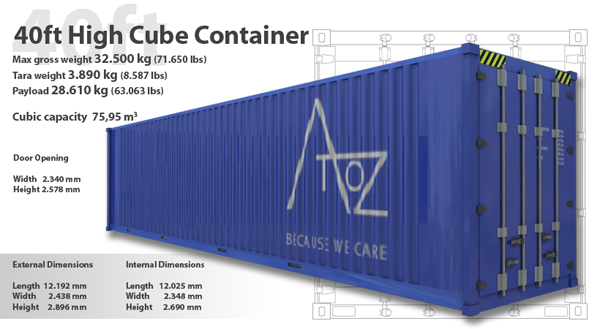 Kích thước container 40HC – Tin tức container